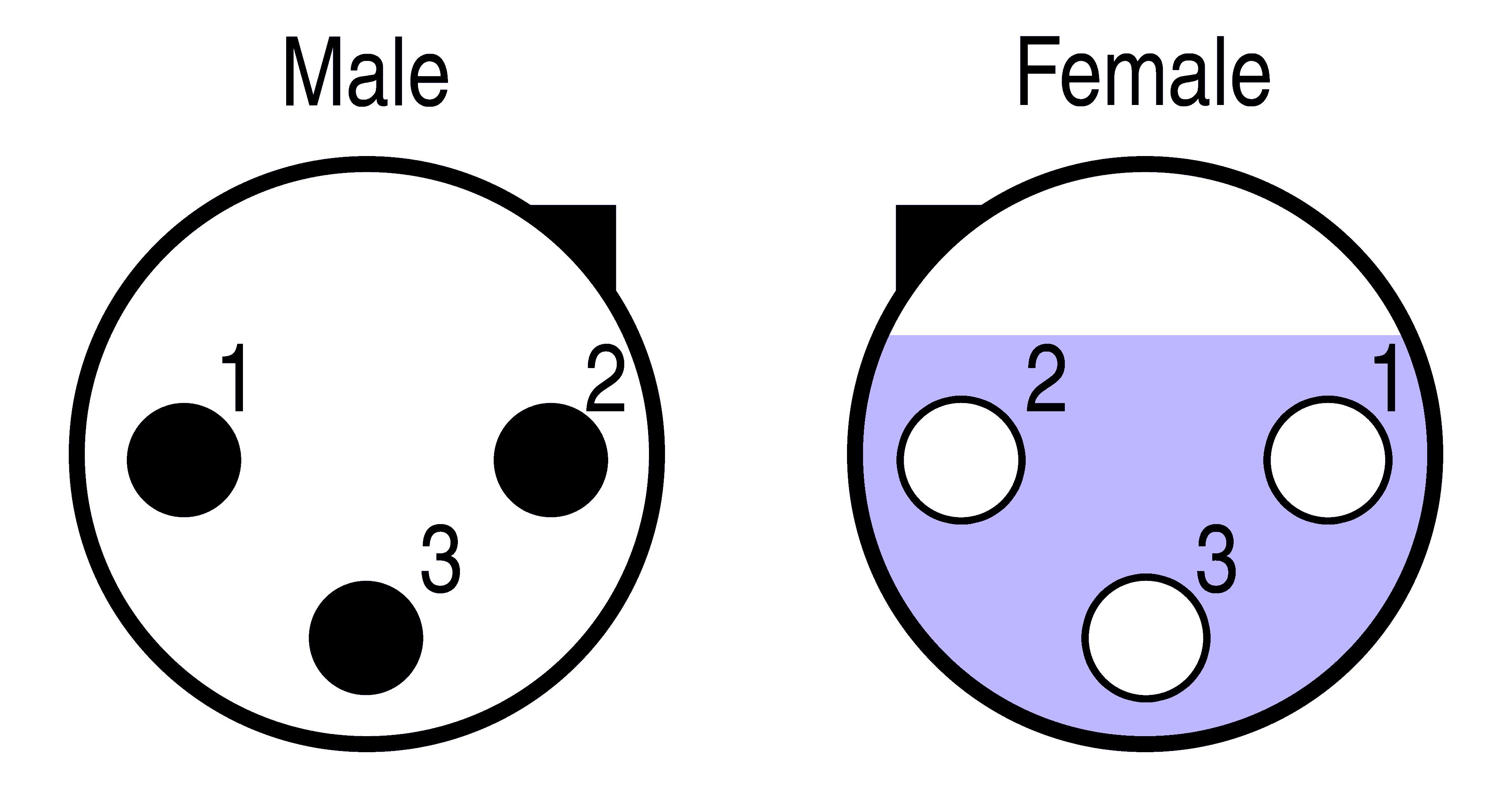 XLR-female-male
